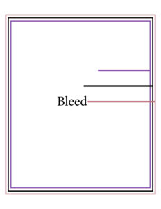 illustration of a bleed line